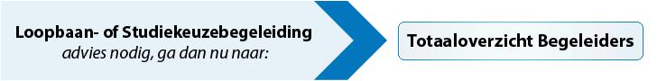 Loopbaanbegeleiding & Studiekeuzebegeleiding